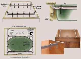 Sink Undermounter